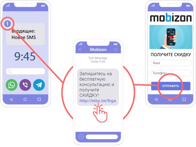 Широкий функционал Mobizon